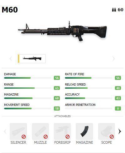 Worst Gun in Free Fire 2021